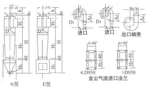 旋风除尘器(图3)